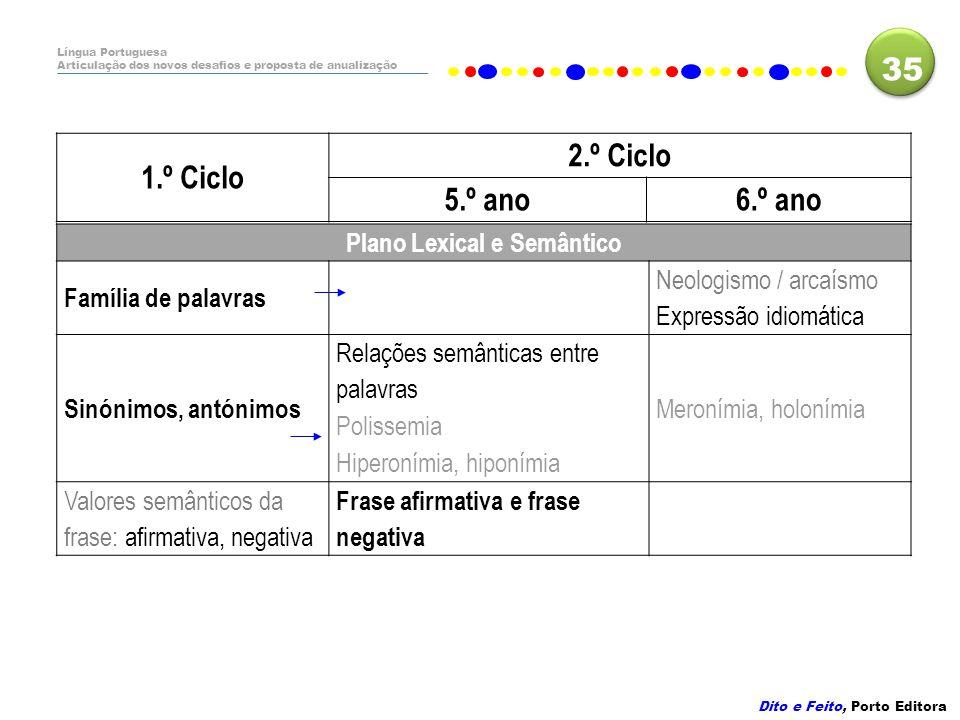 Plano Lexical e Semântico