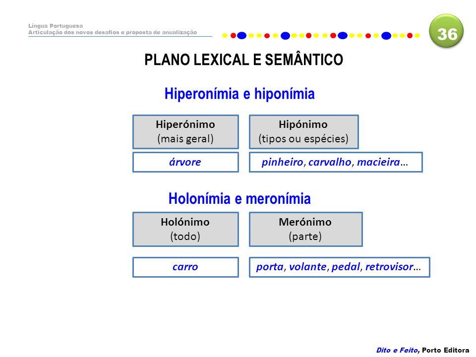PLANO LEXICAL E SEMÂNTICO Hiperonímia e hiponímia