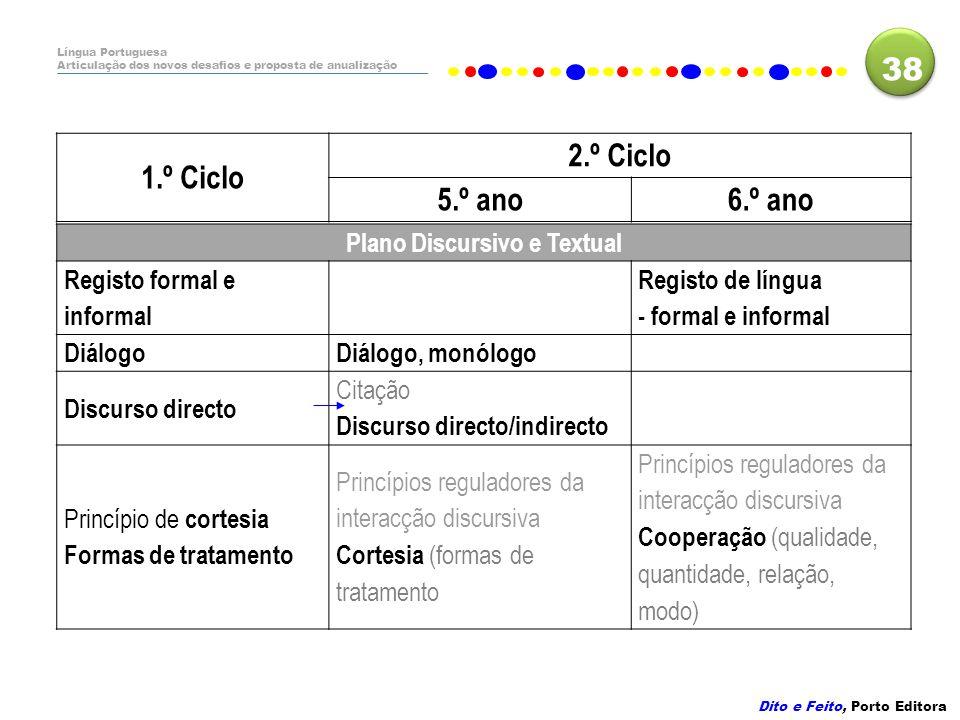 Plano Discursivo e Textual