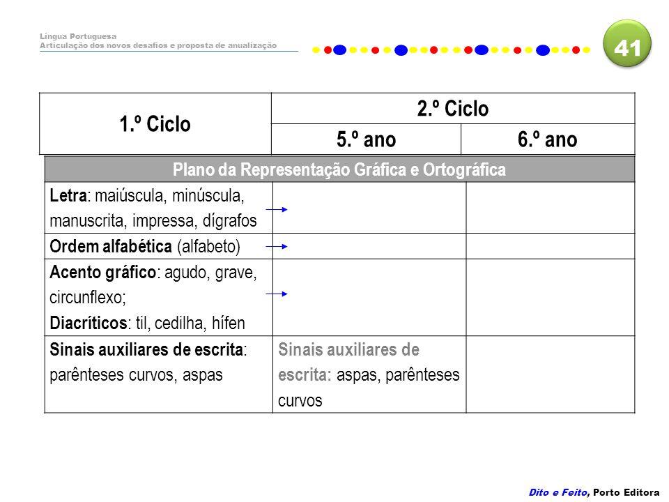 Plano da Representação Gráfica e Ortográfica