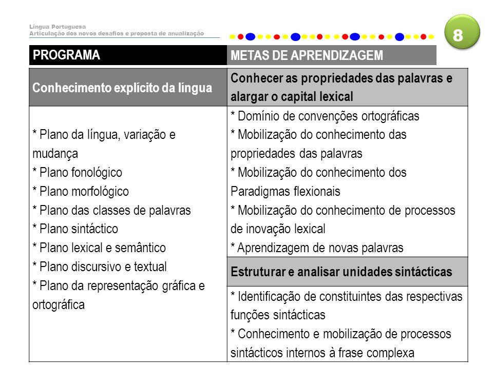 8 PROGRAMA METAS DE APRENDIZAGEM Conhecimento explícito da língua
