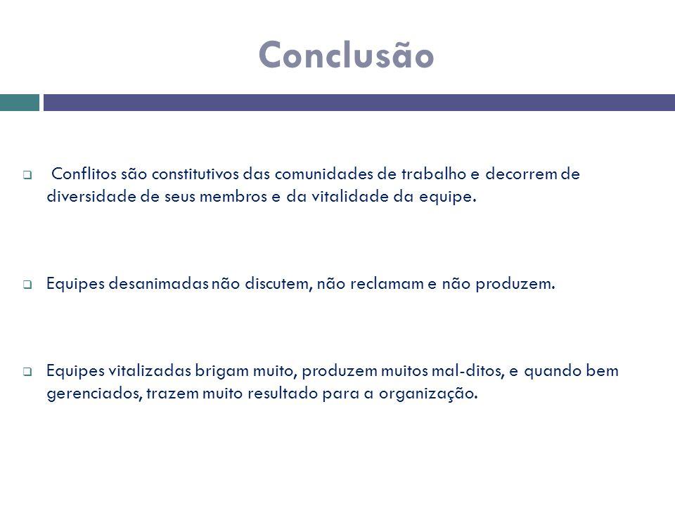 Conclusão Conflitos são constitutivos das comunidades de trabalho e decorrem de diversidade de seus membros e da vitalidade da equipe.