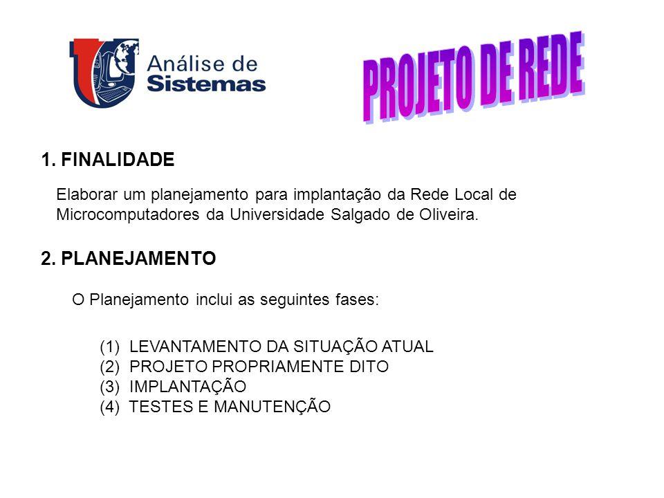 PROJETO DE REDE 1. FINALIDADE 2. PLANEJAMENTO