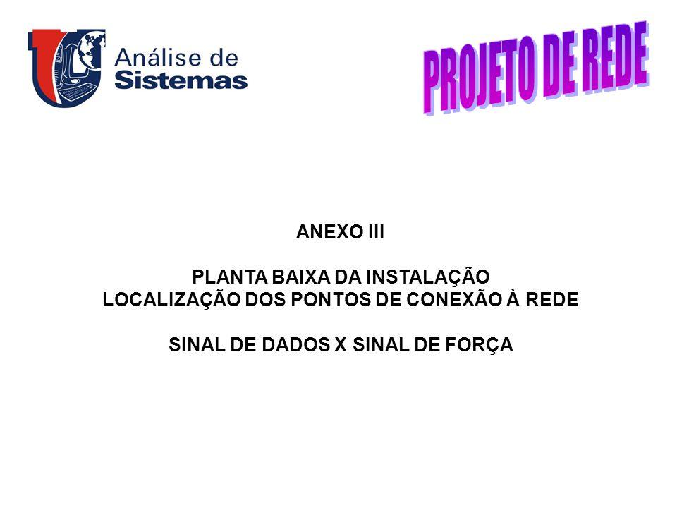 PROJETO DE REDE ANEXO III PLANTA BAIXA DA INSTALAÇÃO