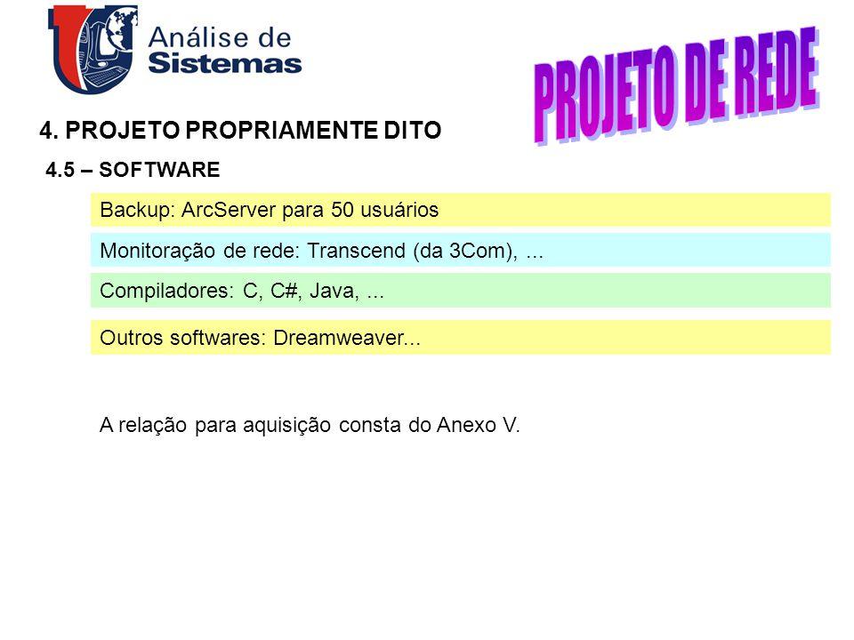 PROJETO DE REDE 4. PROJETO PROPRIAMENTE DITO 4.5 – SOFTWARE
