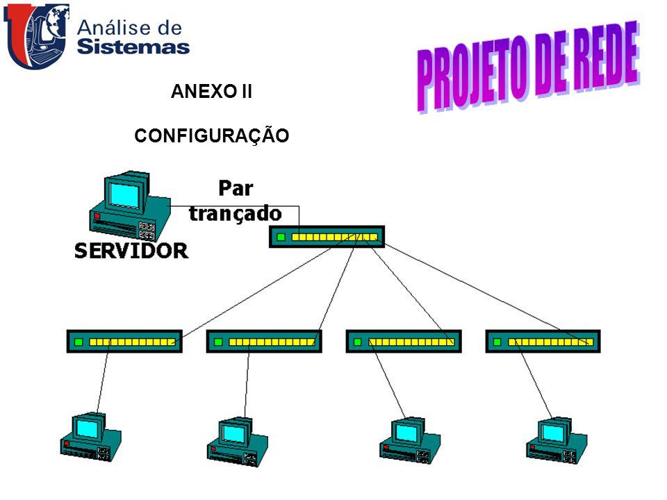 PROJETO DE REDE ANEXO II CONFIGURAÇÃO