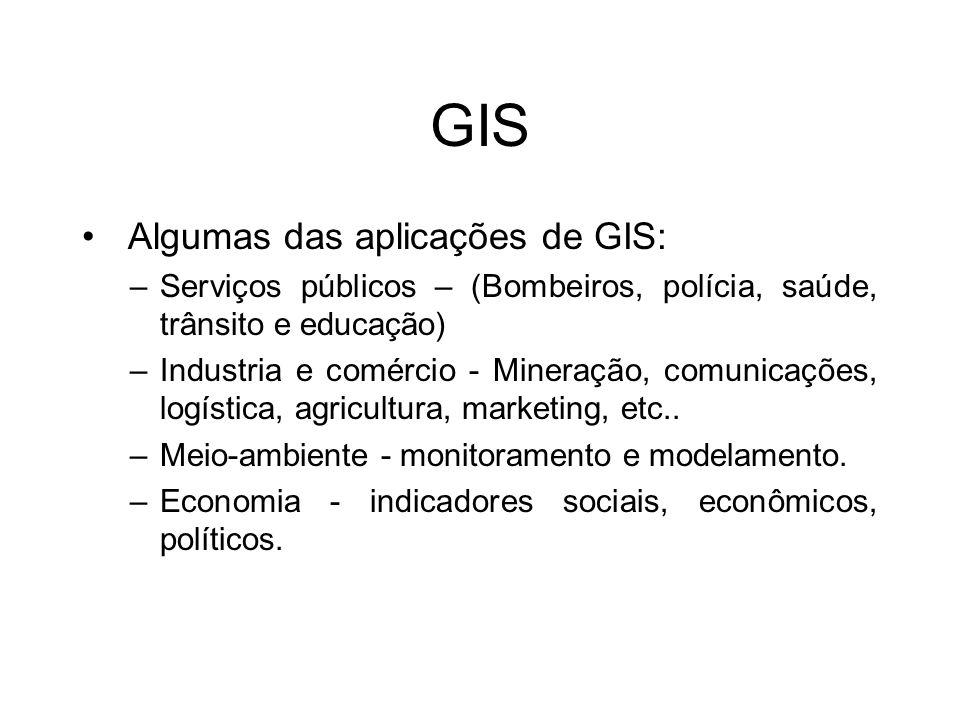 GIS Algumas das aplicações de GIS: