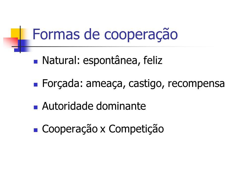 Formas de cooperação Natural: espontânea, feliz
