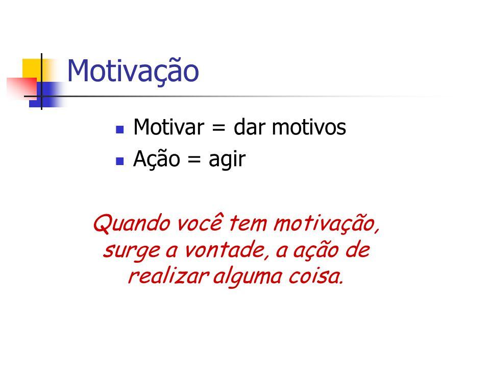 Motivação Motivar = dar motivos Ação = agir