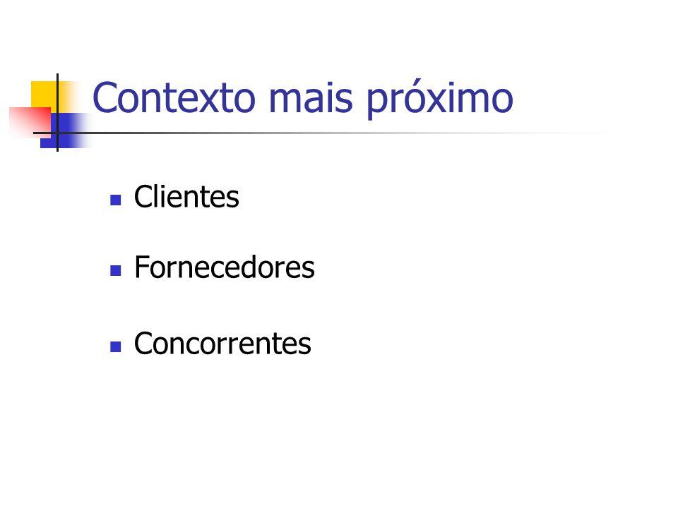 Contexto mais próximo Clientes Fornecedores Concorrentes