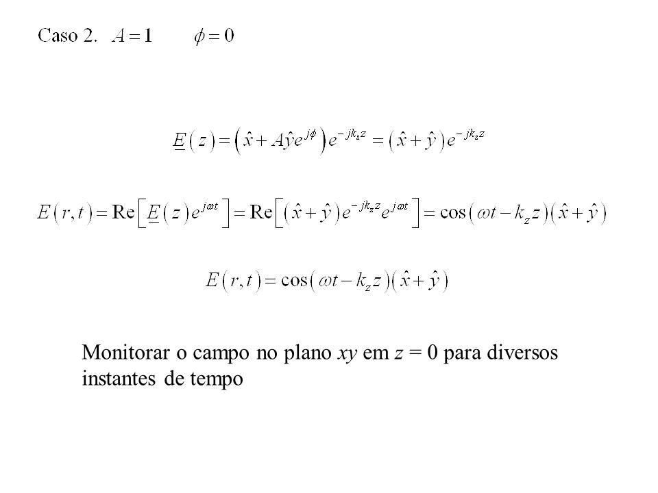 Monitorar o campo no plano xy em z = 0 para diversos instantes de tempo