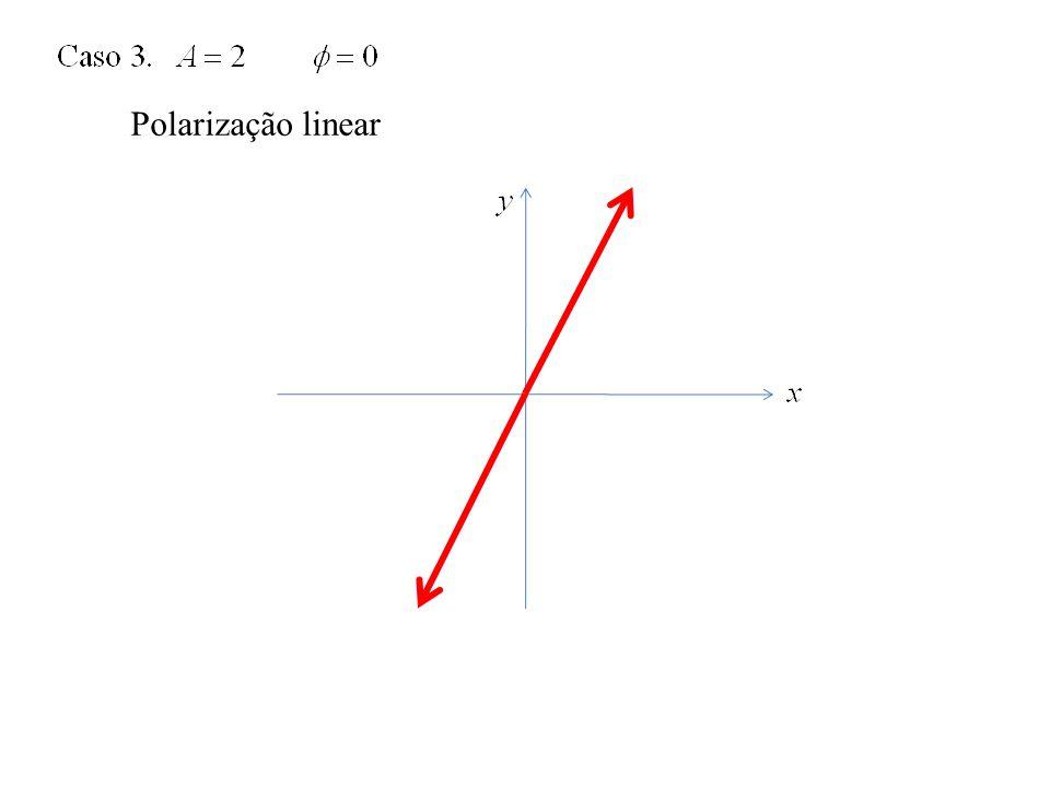 Polarização linear