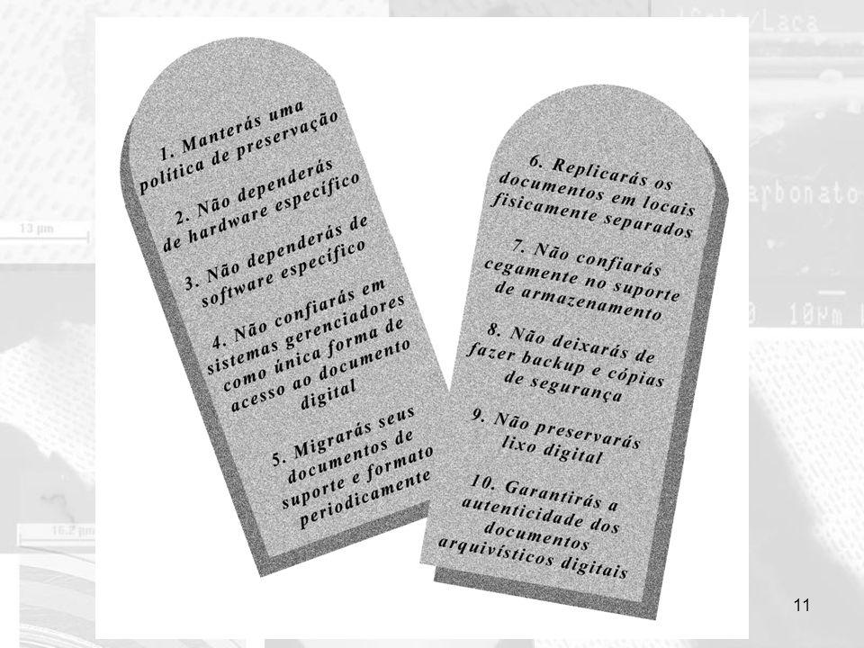 Os 10 mandamentos da preservação digital