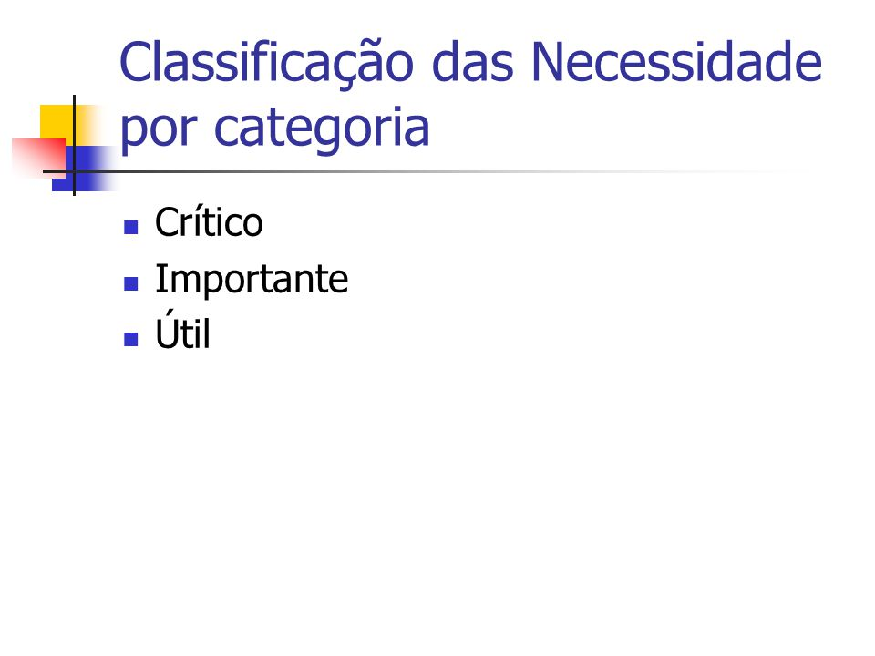 Classificação das Necessidade por categoria