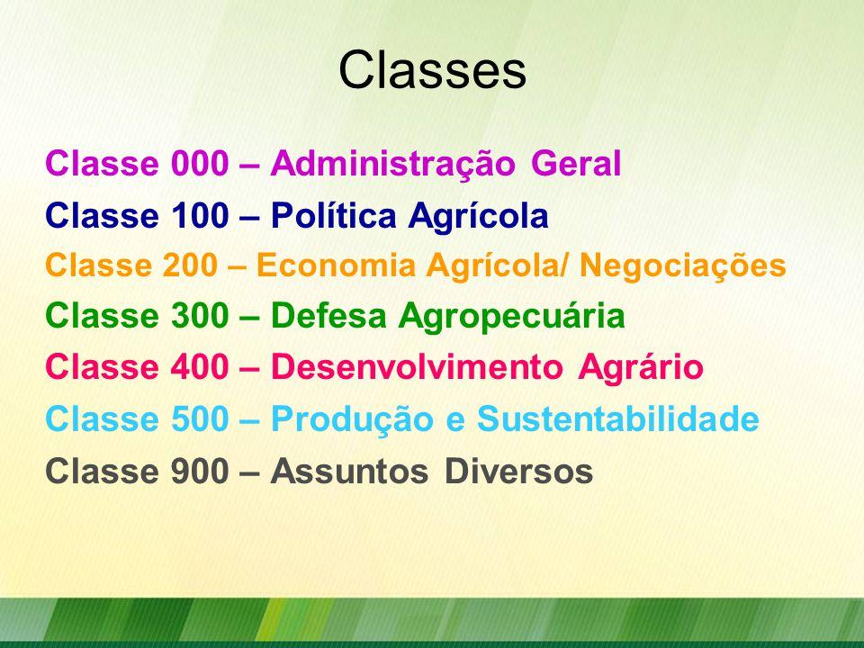 Classes Classe 000 – Administração Geral