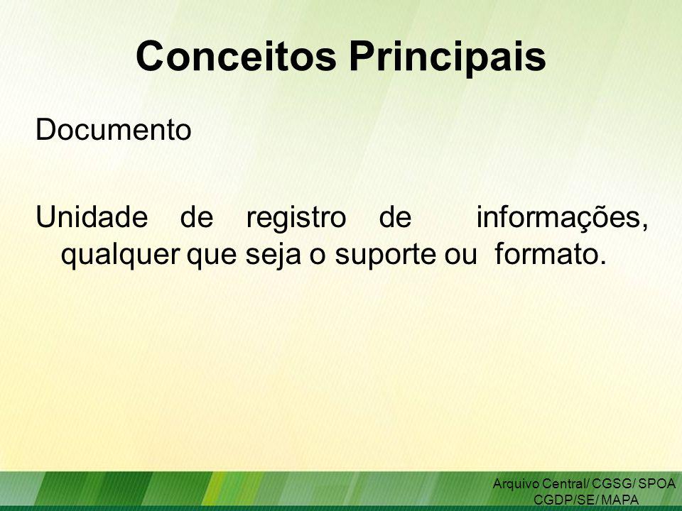 Conceitos Principais Documento Unidade de registro de informações, qualquer que seja o suporte ou formato.