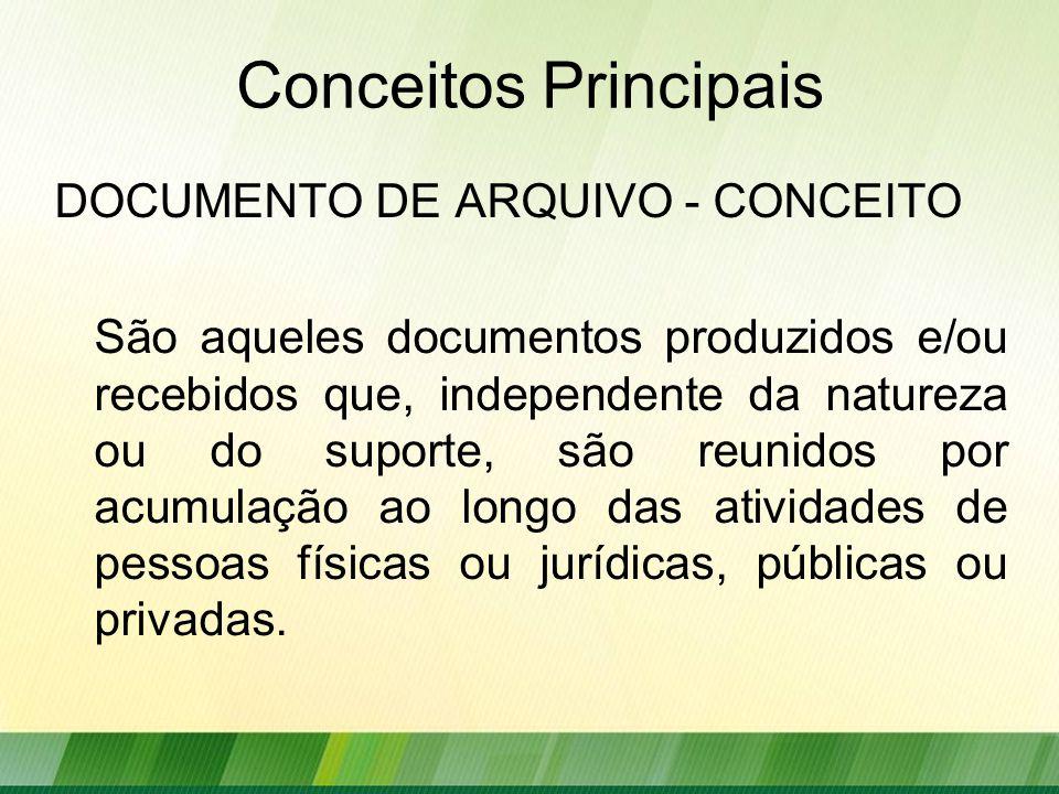 Conceitos Principais DOCUMENTO DE ARQUIVO - CONCEITO