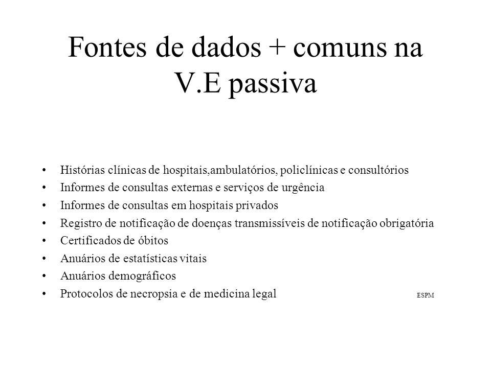 Fontes de dados + comuns na V.E passiva