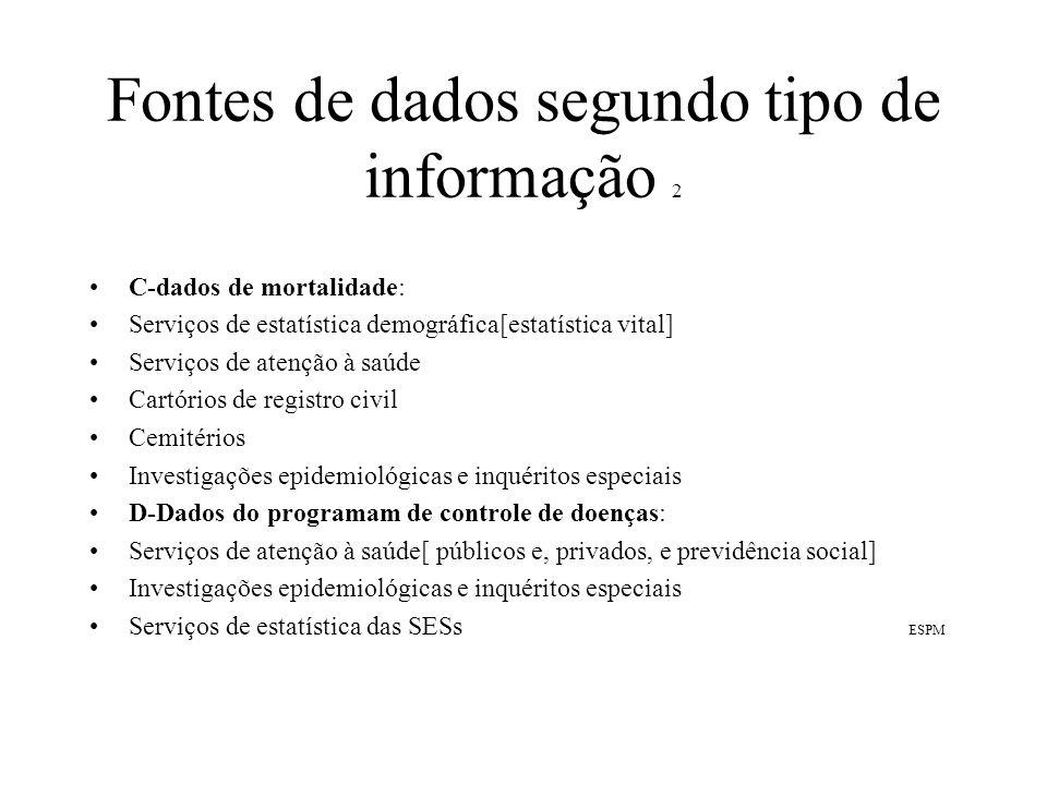 Fontes de dados segundo tipo de informação 2