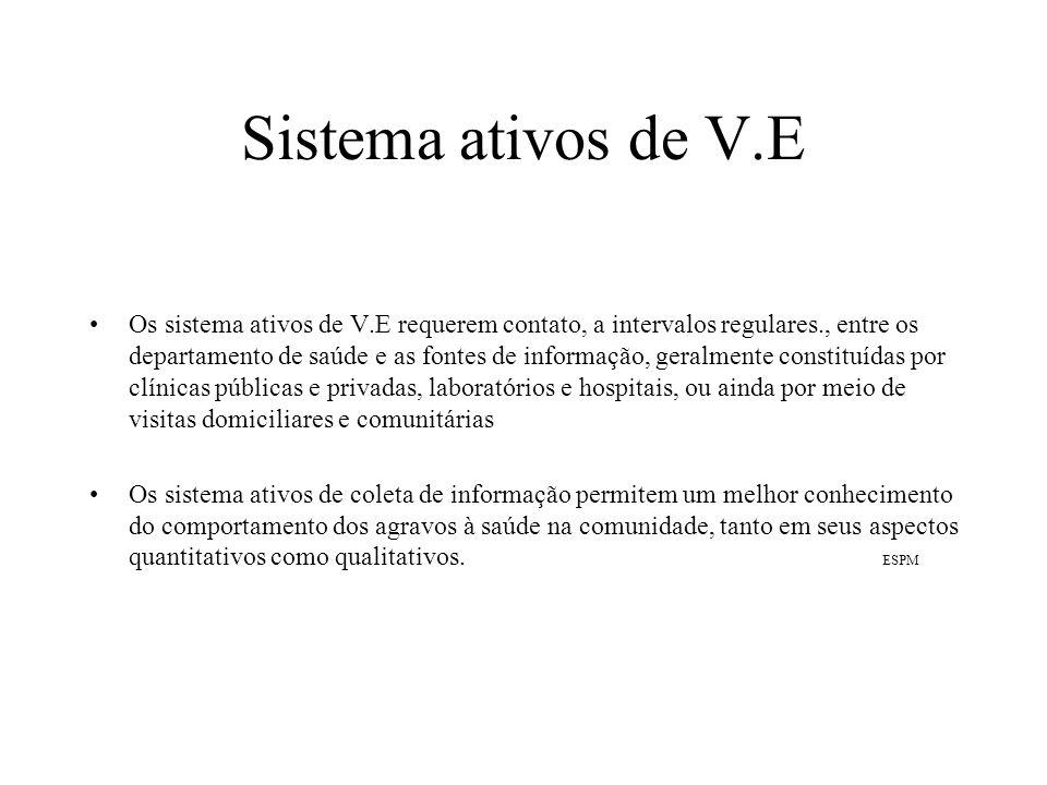 Sistema ativos de V.E