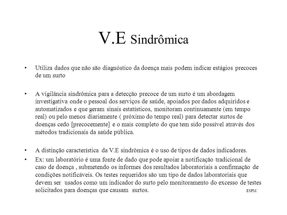 V.E Sindrômica Utiliza dados que não são diagnóstico da doença mais podem indicar estágios precoces de um surto.