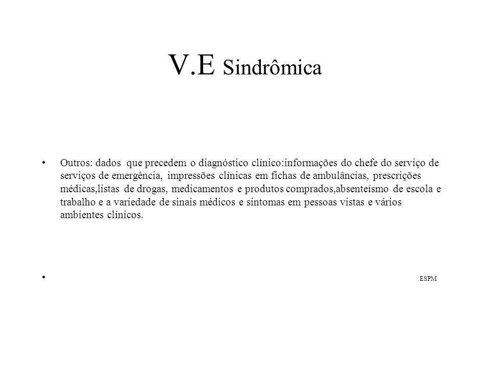 V.E Sindrômica