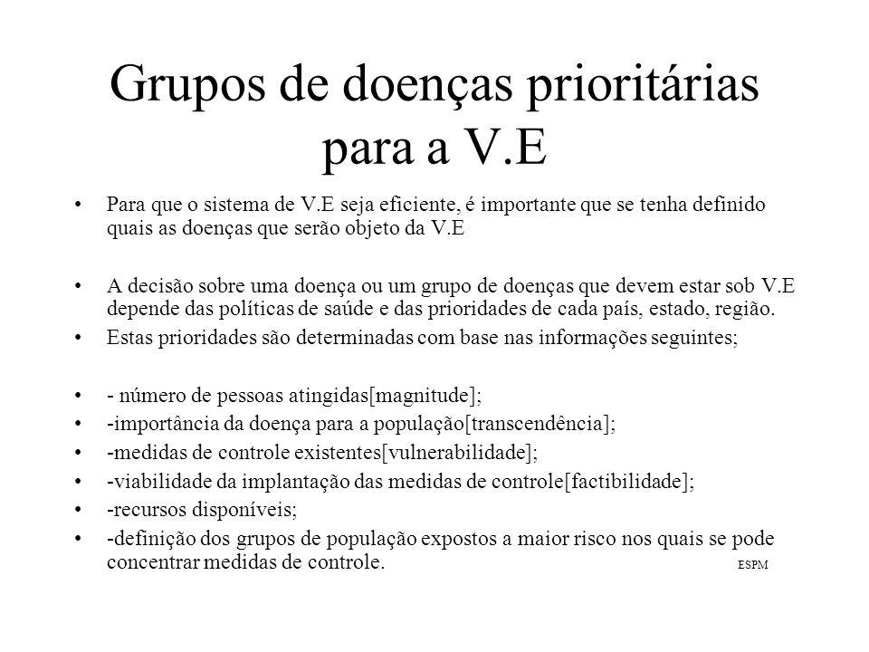 Grupos de doenças prioritárias para a V.E