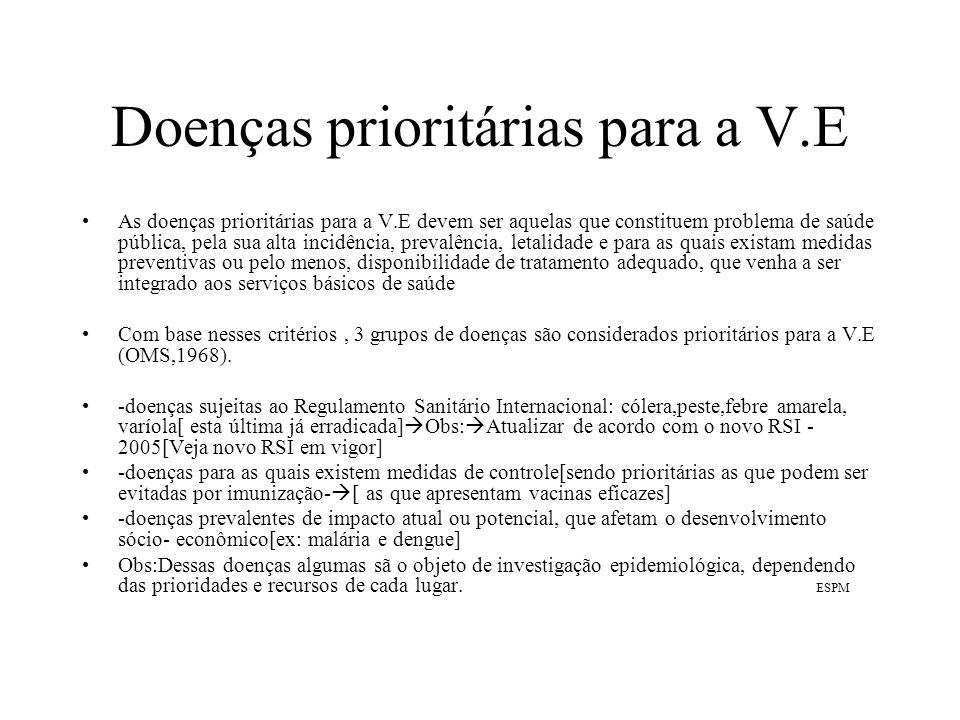 Doenças prioritárias para a V.E
