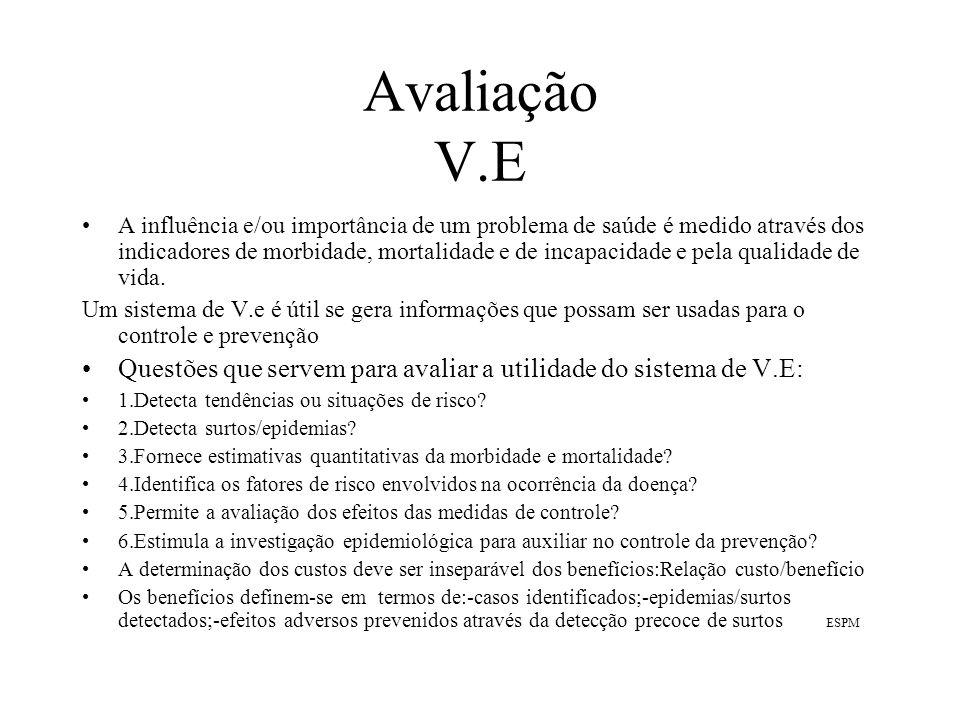 Avaliação V.E