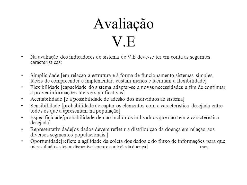 Avaliação V.E Na avaliação dos indicadores do sistema de V.E deve-se ter em conta as seguintes características: