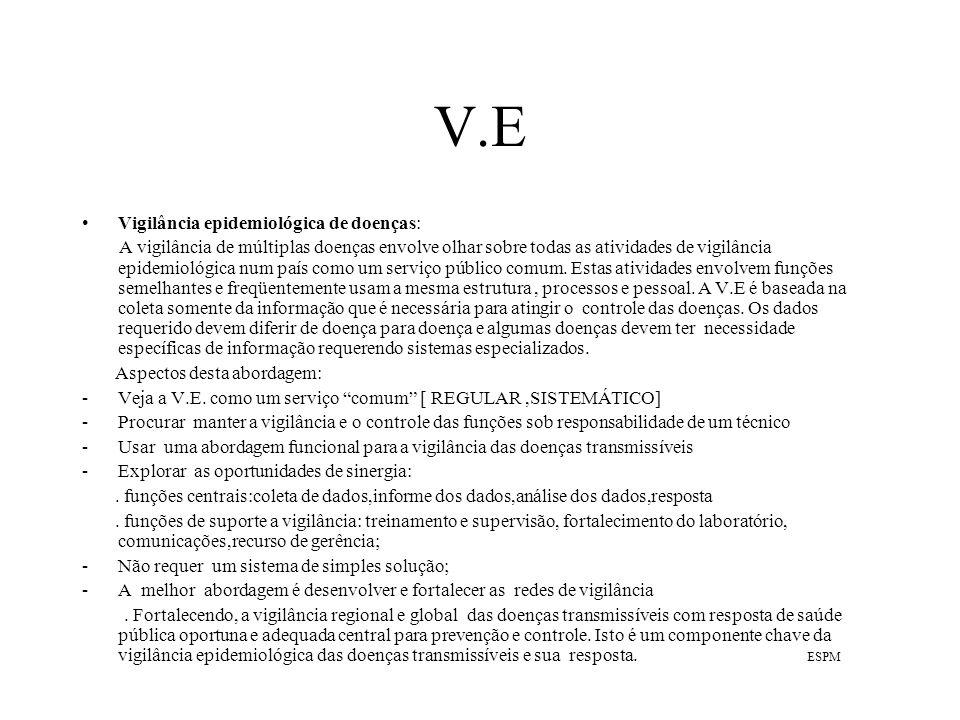 V.E Vigilância epidemiológica de doenças: