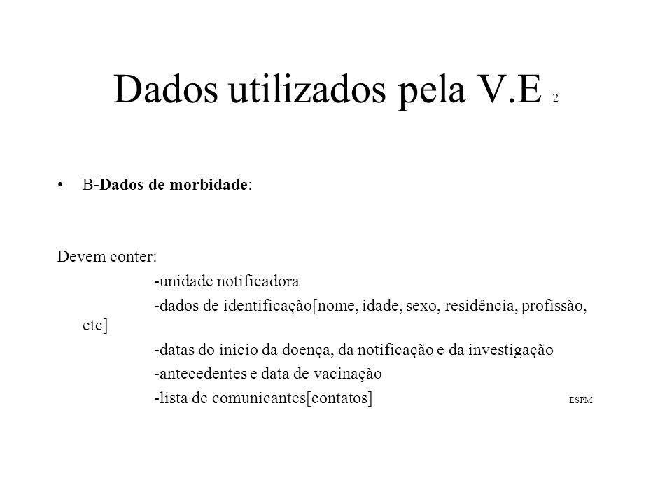 Dados utilizados pela V.E 2