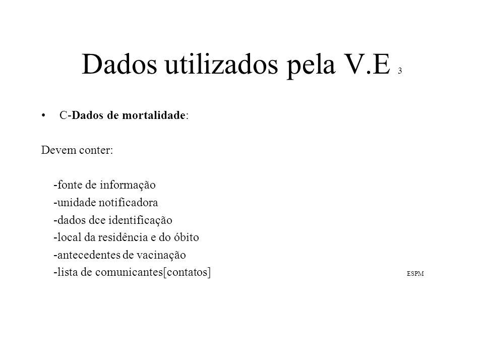 Dados utilizados pela V.E 3