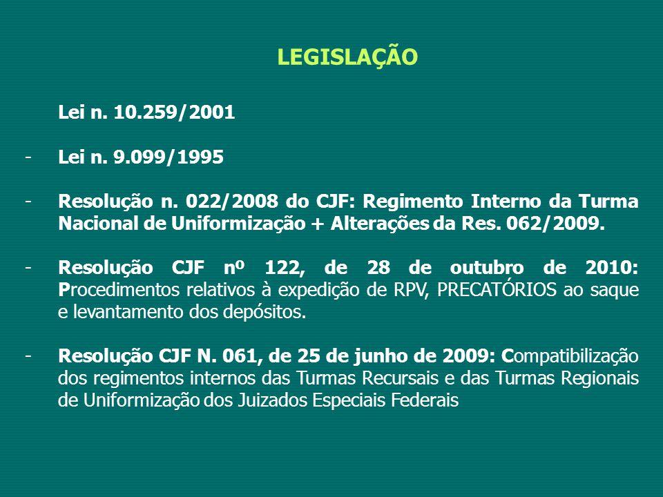 LEGISLAÇÃO Lei n. 10.259/2001 Lei n. 9.099/1995