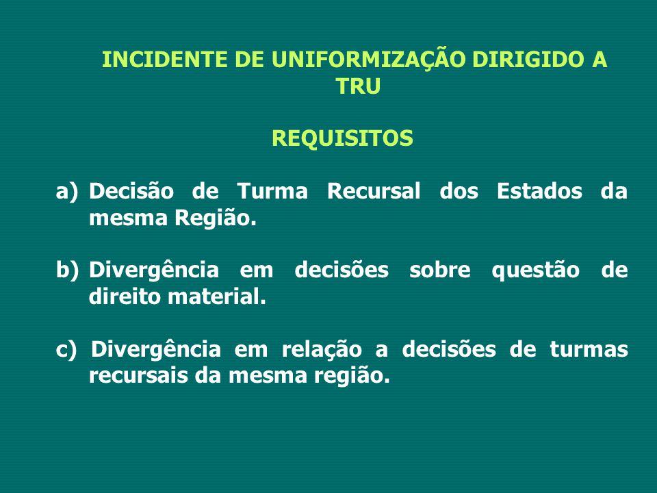 INCIDENTE DE UNIFORMIZAÇÃO DIRIGIDO A TRU
