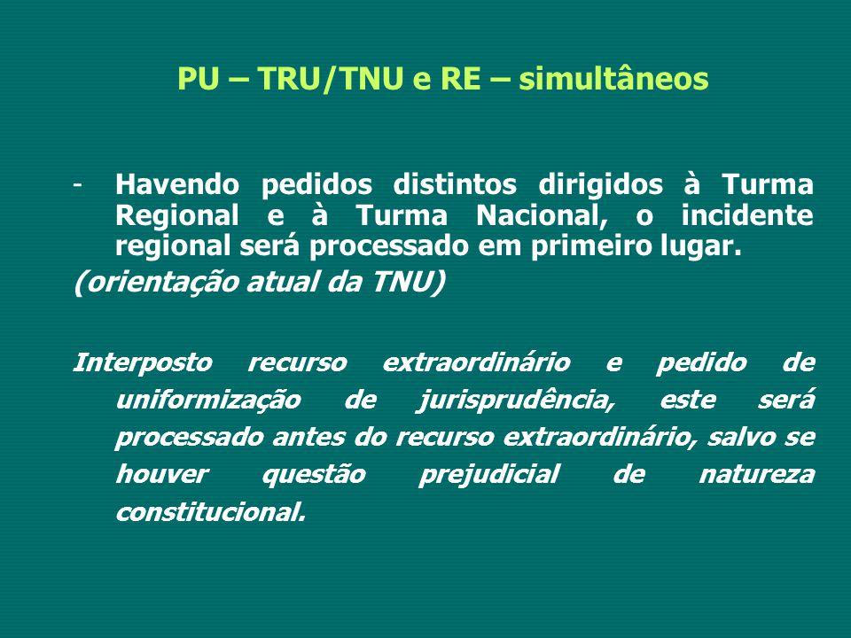 PU – TRU/TNU e RE – simultâneos