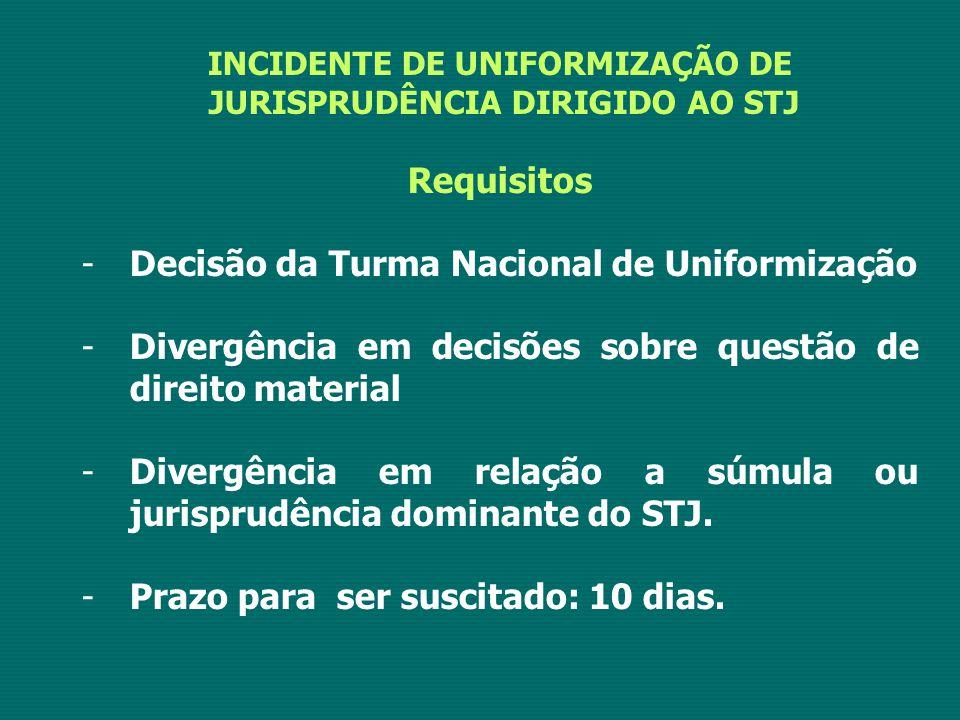 INCIDENTE DE UNIFORMIZAÇÃO DE JURISPRUDÊNCIA DIRIGIDO AO STJ