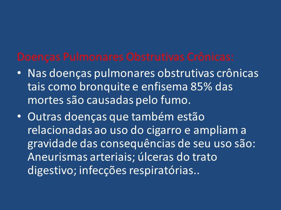 Doenças Pulmonares Obstrutivas Crônicas: