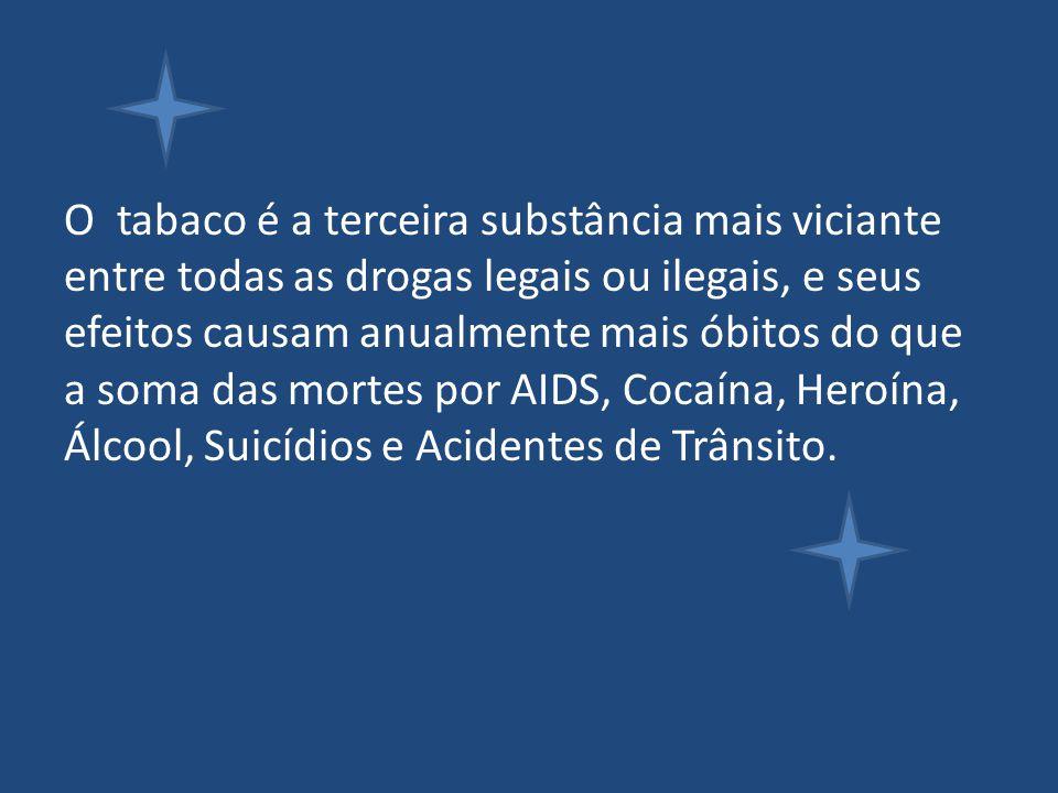 O tabaco é a terceira substância mais viciante entre todas as drogas legais ou ilegais, e seus efeitos causam anualmente mais óbitos do que a soma das mortes por AIDS, Cocaína, Heroína, Álcool, Suicídios e Acidentes de Trânsito.