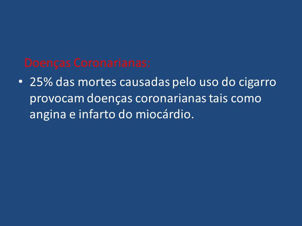 Doenças Coronarianas: