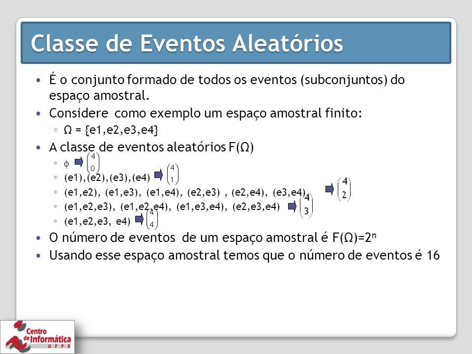Classe de Eventos Aleatórios