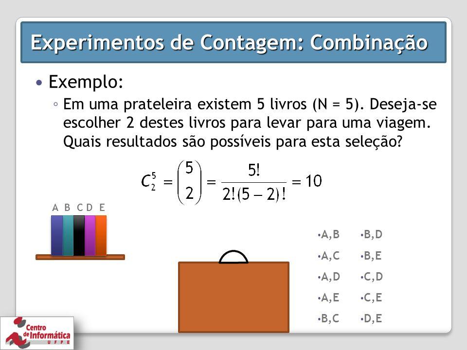 Experimentos de Contagem: Combinação