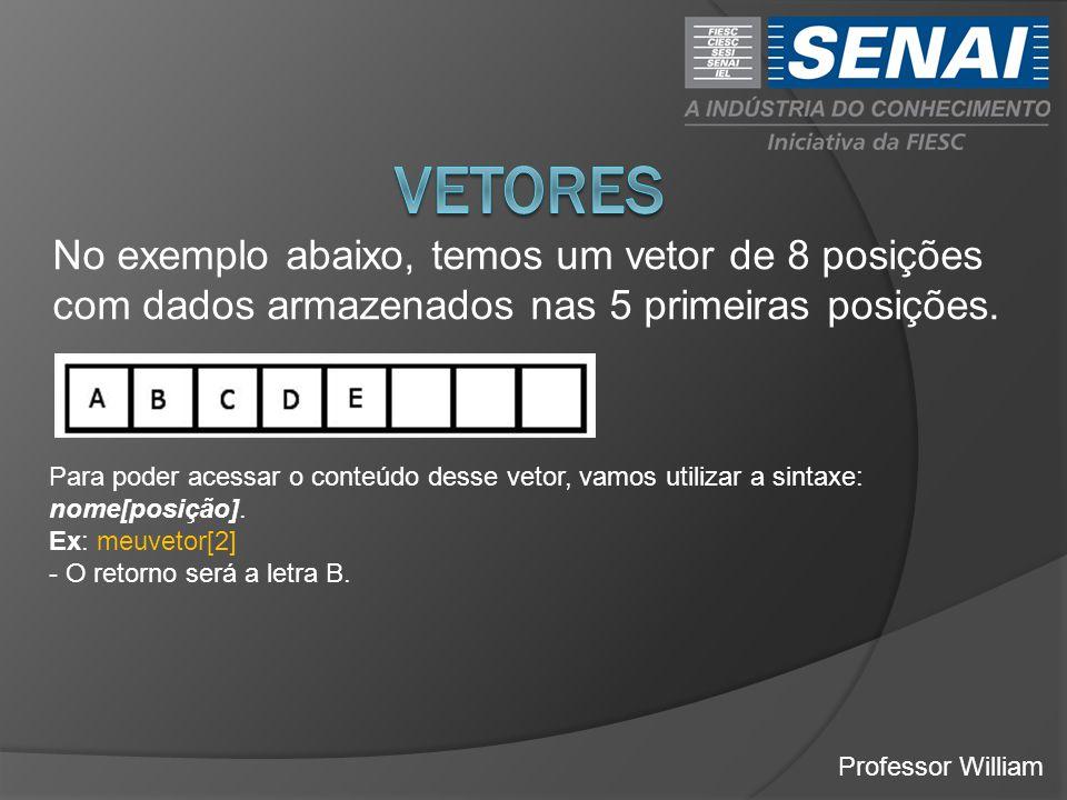 vetores No exemplo abaixo, temos um vetor de 8 posições com dados armazenados nas 5 primeiras posições.