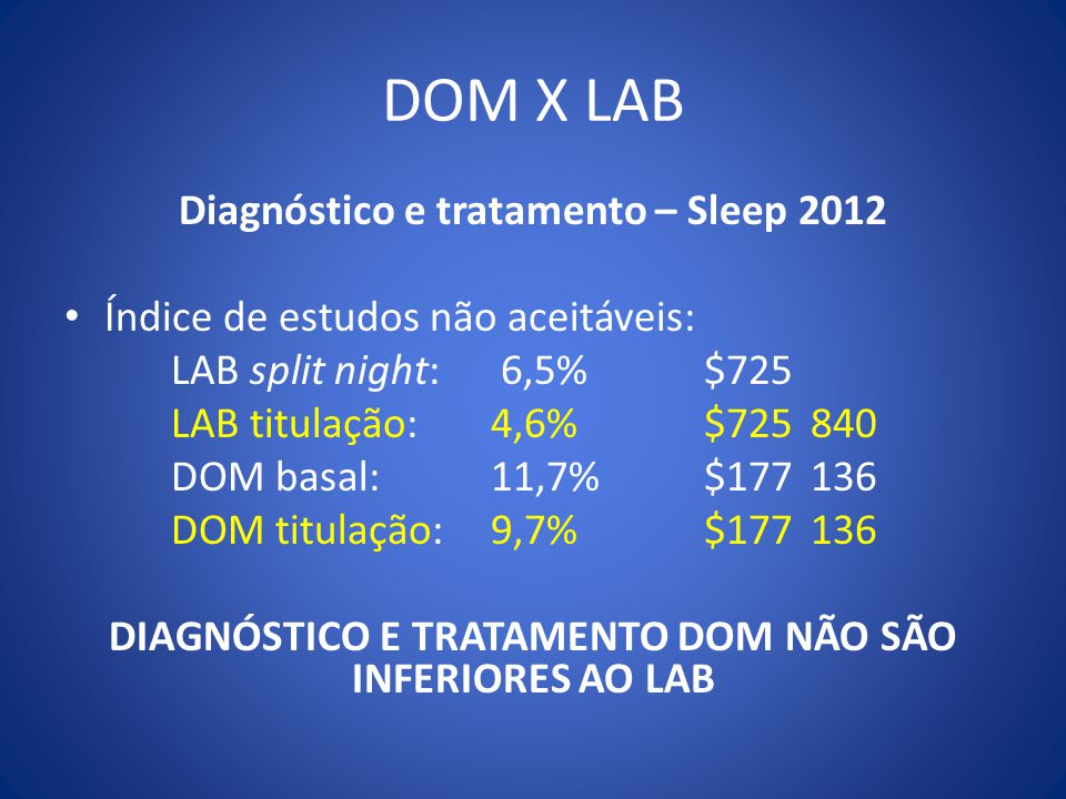 DOM X LAB Diagnóstico e tratamento – Sleep 2012