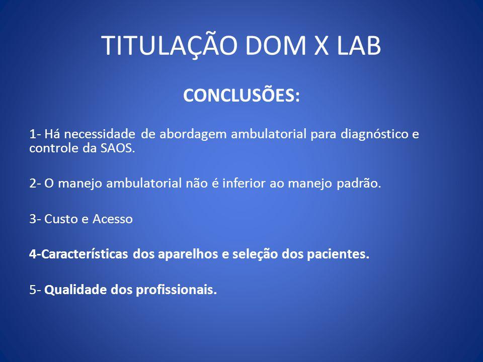 TITULAÇÃO DOM X LAB CONCLUSÕES: