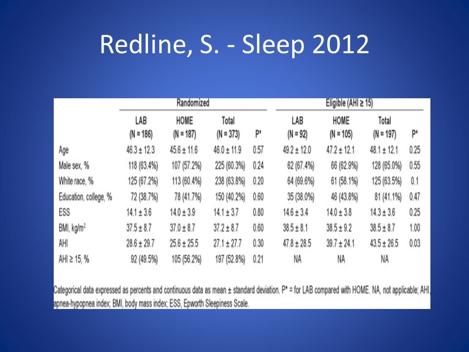 Redline, S. - Sleep 2012