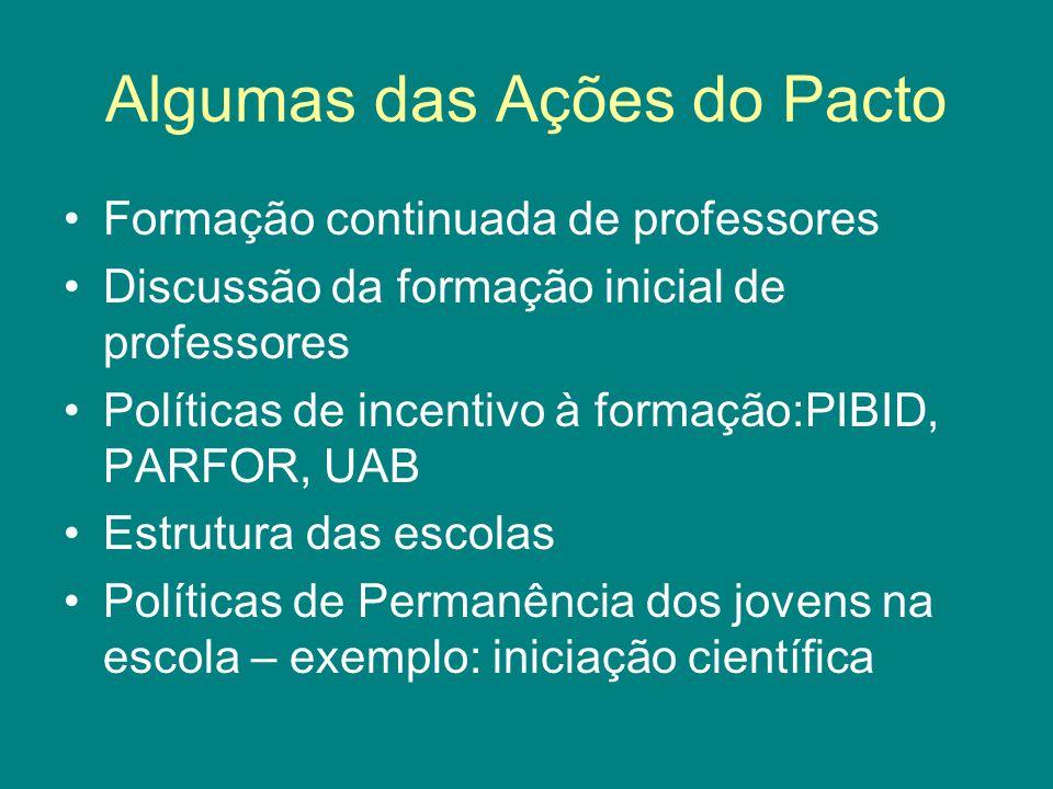 Algumas das Ações do Pacto