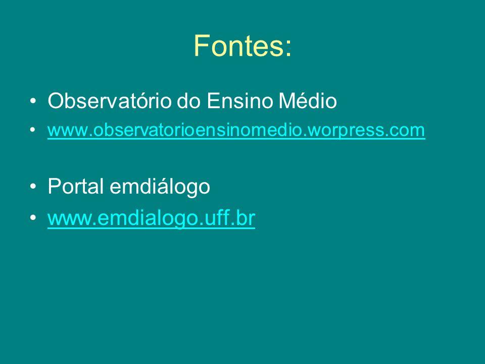 Fontes: Observatório do Ensino Médio Portal emdiálogo