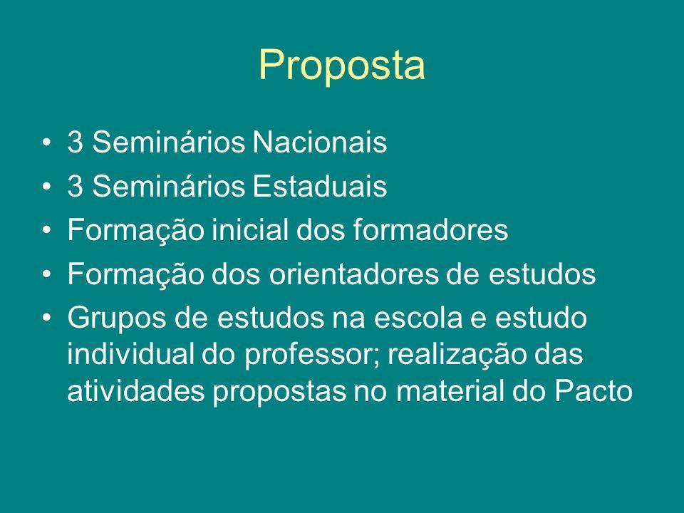 Proposta 3 Seminários Nacionais 3 Seminários Estaduais