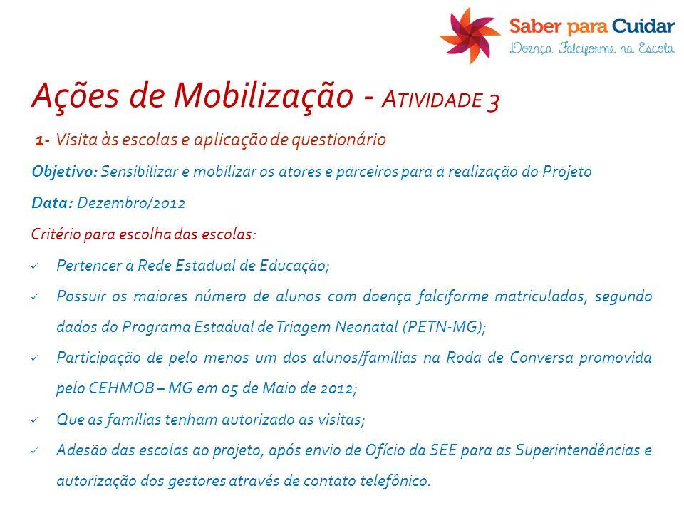 Ações de Mobilização - Atividade 3